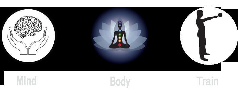 Mind Body PT